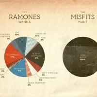 ramones-misfits